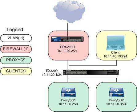 Transparent_HTTP_with_EX