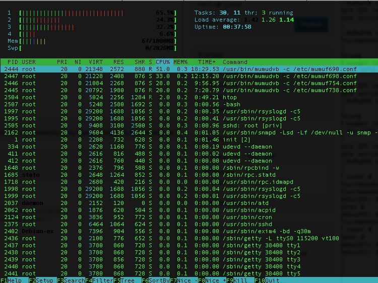 DVB-CPU